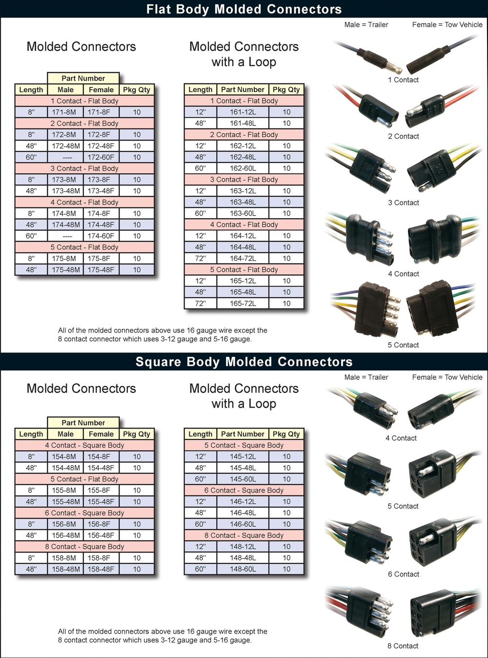 Trailer Connectors
