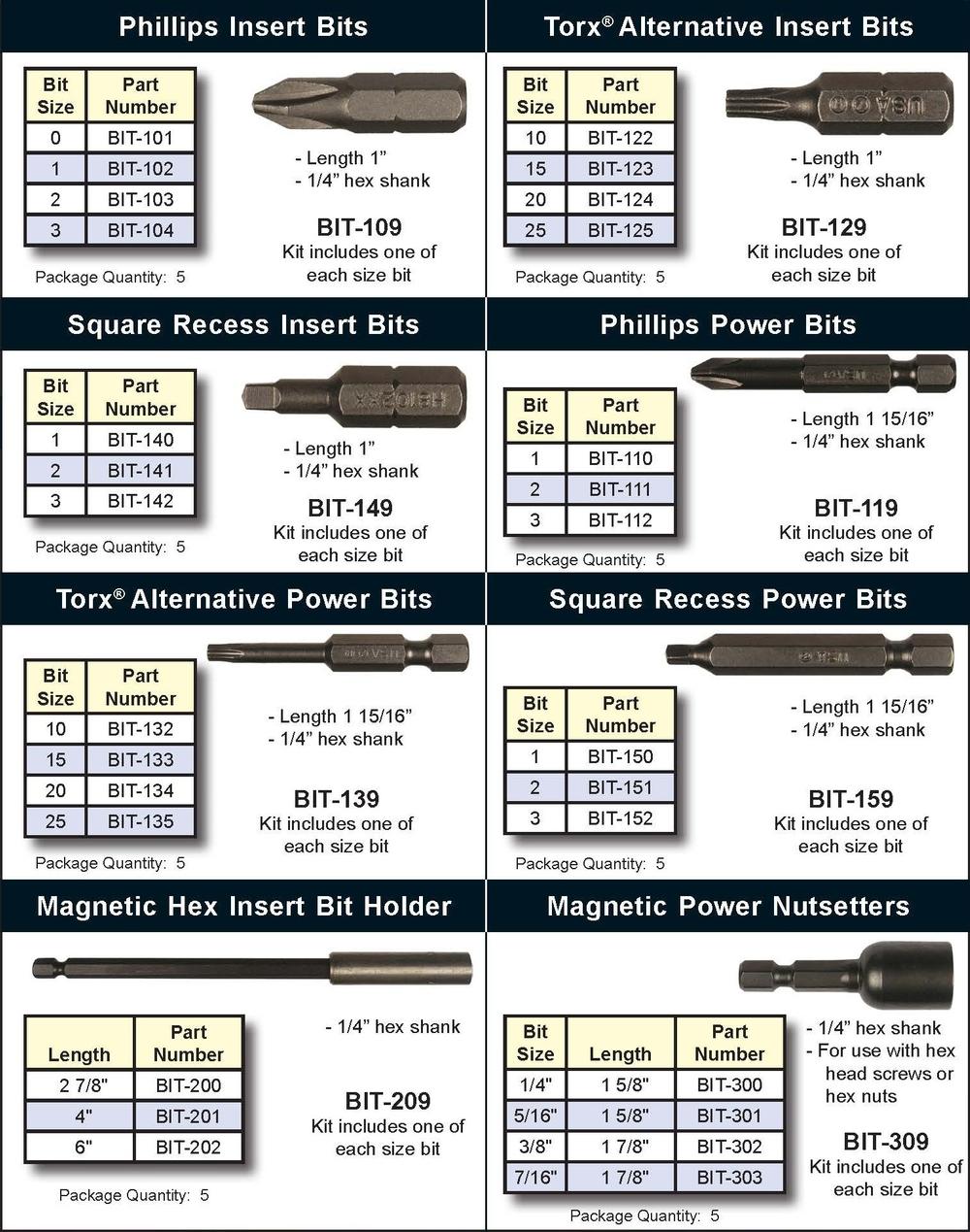 Power Bit Heads