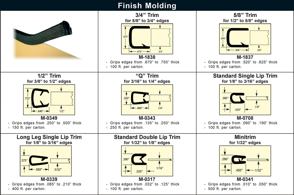Body Finish Molding