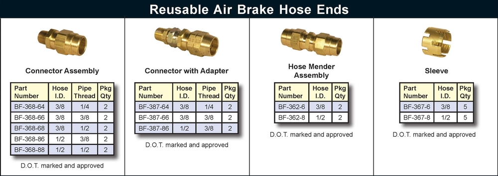 Reusable Air Brake DOT
