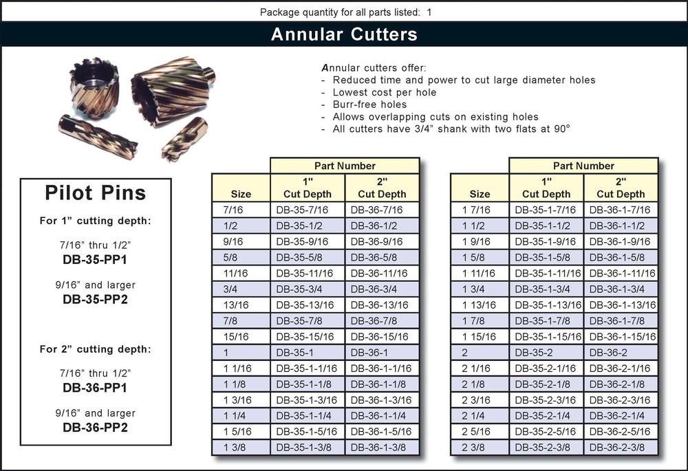 Annular Cutters