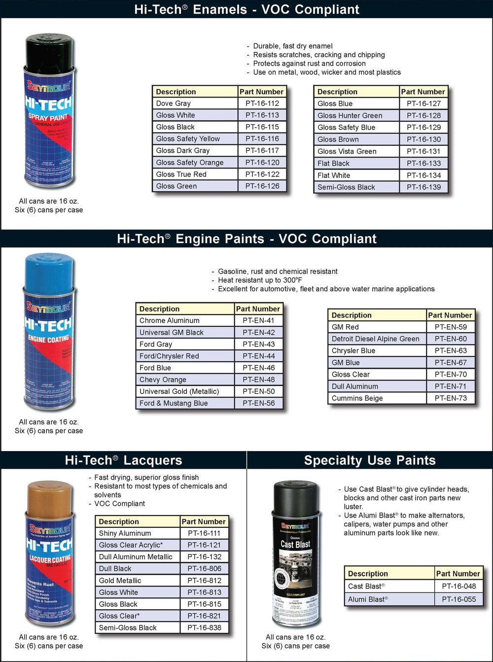 Industrial and MRO High Solid Paints