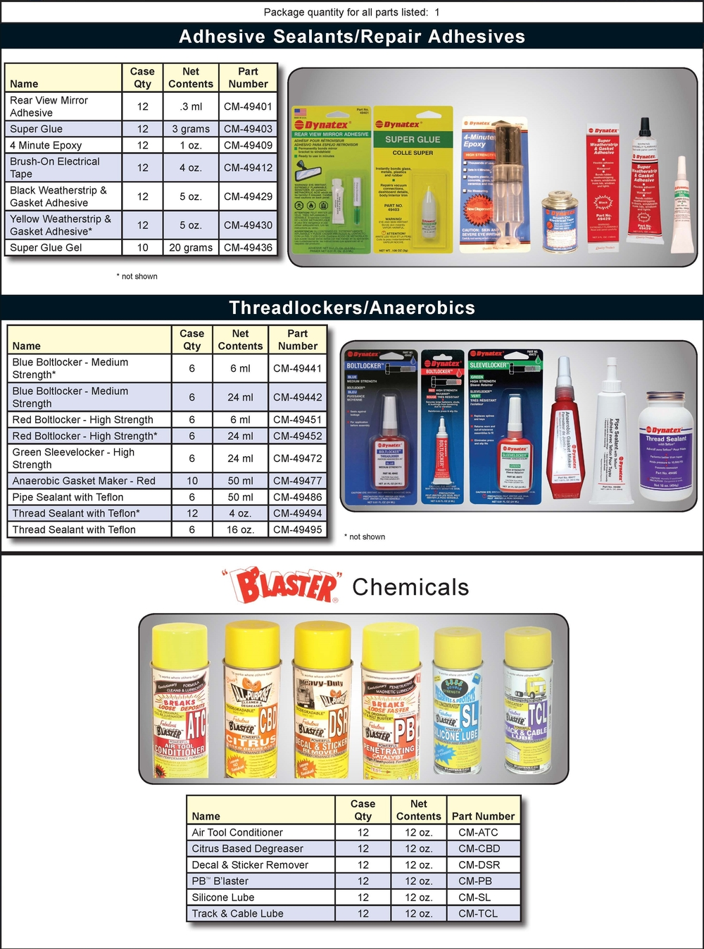 Spray Chemicals and Adhesives