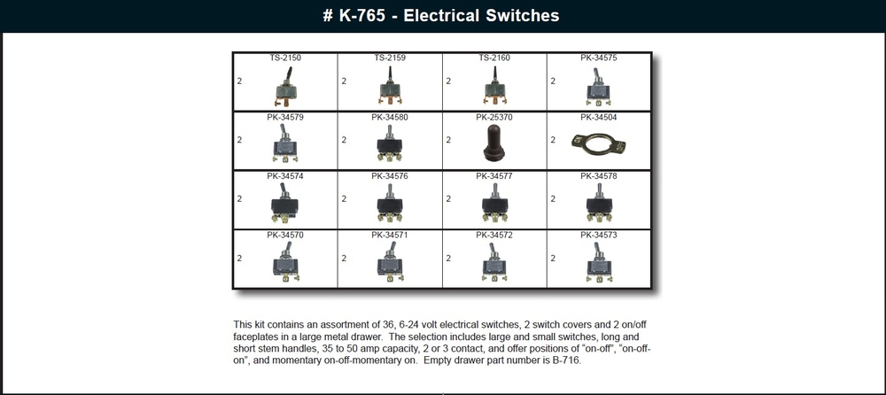 Switches Kit