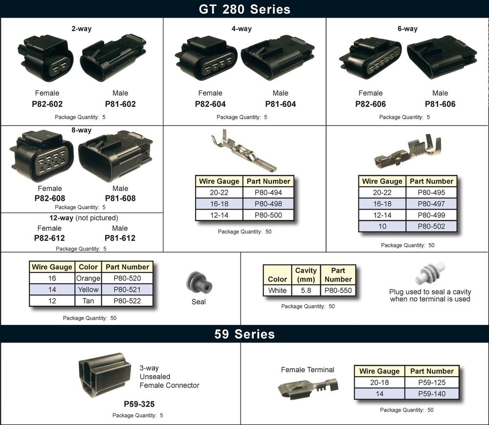 Molex, Packard GT280 and 59