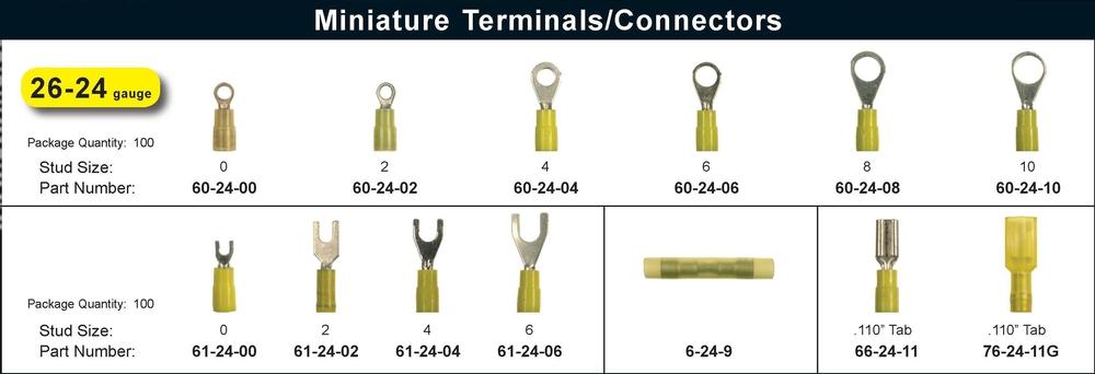 Miniature Terminals and Connectors