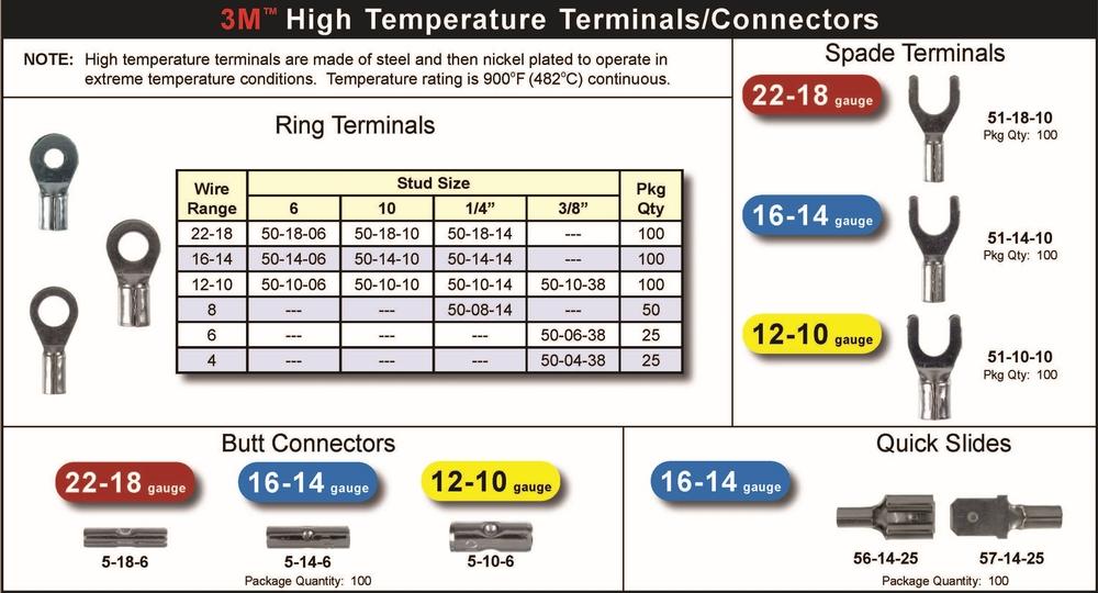 High Temperature Terminals and Connectors