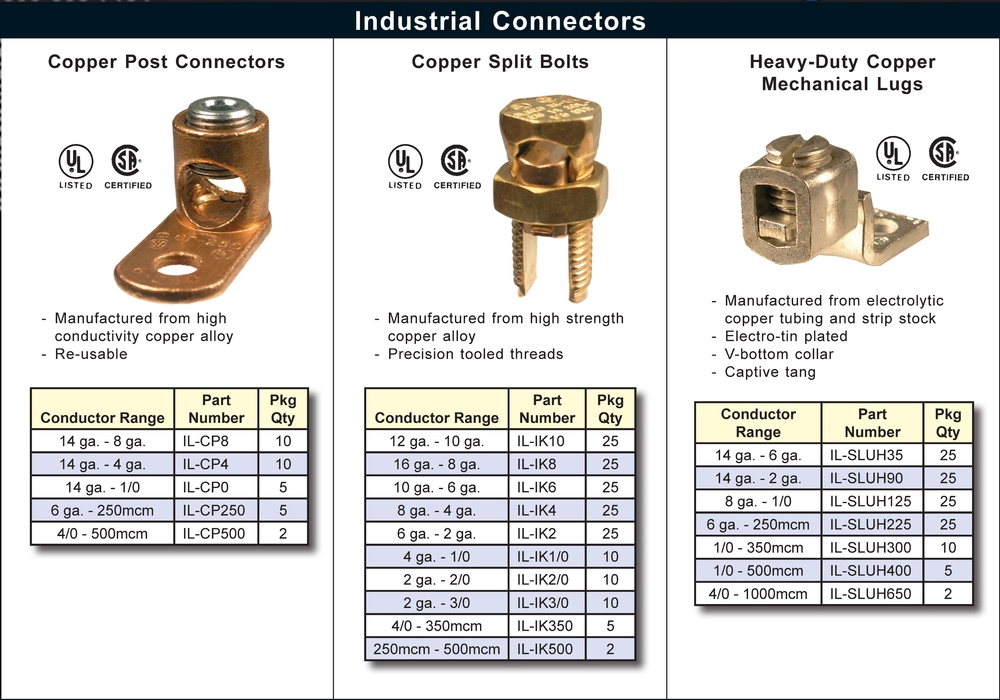 High Voltage Terminals and Connectors