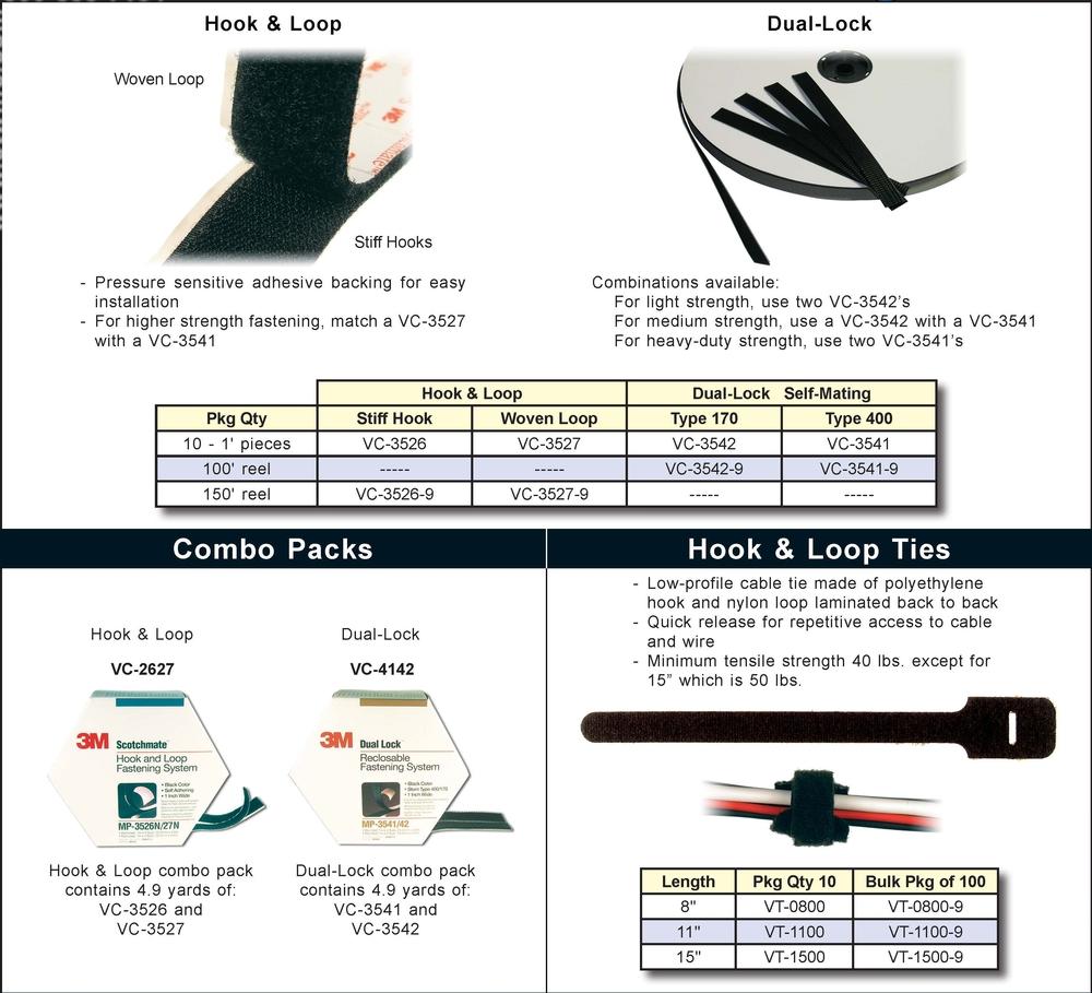Velcro, Hook and Loop